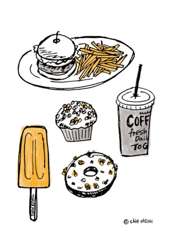 foods_card
