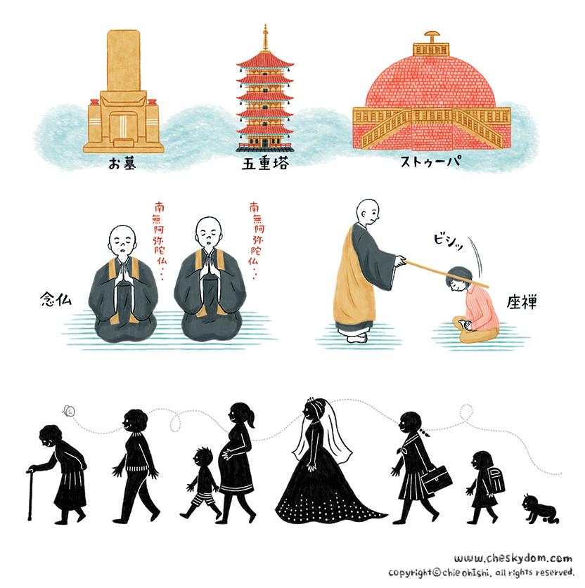 仏教って何?